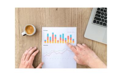 Investeren is een onderschatte business strategie